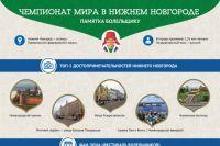 Сборная Хорватии по футболу прибыла в Нижний Новгород