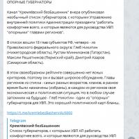 Daily Telegram: «опорный» Никитин, критика мусорной реформы и сливы в полиции
