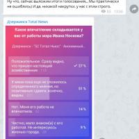 Daily Telegram: самый умный губернатор, слухи об отставке Кулика и отношение к Носкову
