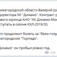 Daily Telegram: рейтинг Никитина, Нестеров в капремонте и уход Шанцева из «Динамо»