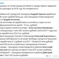 Daily Telegram: забор на Мануфактурной, доходы прокуроров и День города