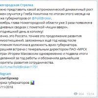 Daily Telegram: рейтинг Никитина, проезд по 30 и инфо-борьба с пробками