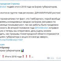 Daily Telegram: отставка Бодриевского, рейтинг Никитина и проблемы с вывозом мусора