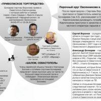 Крымская ОПГ Бочкарева